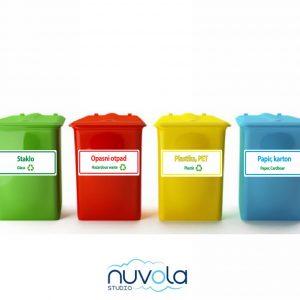 Naljepnice oznake za razvrstavanje otpada – veće