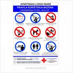 Tabla Pravila korištenja bazena