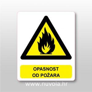Opasnost od požara