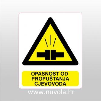 Opasnost od propuštanja cjevovoda