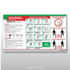 Tabla za prostore s preporukama i važnim oznakama